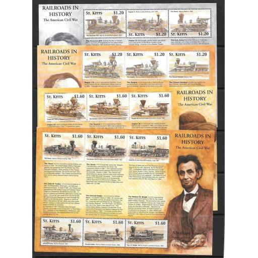 ST.KITTS 2004 RAILROAD IN HISTORY MNH